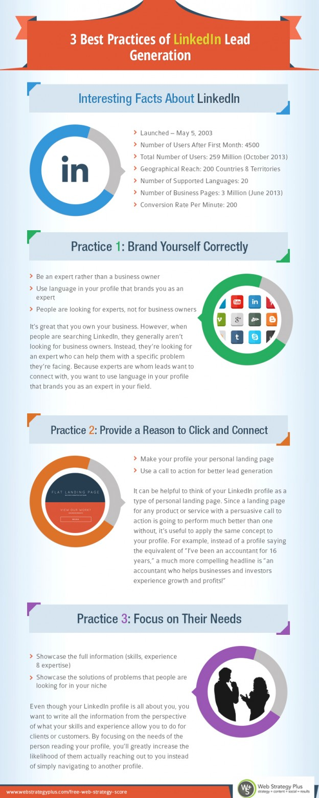 3 Best Practices of LinkedIn Lead Generation