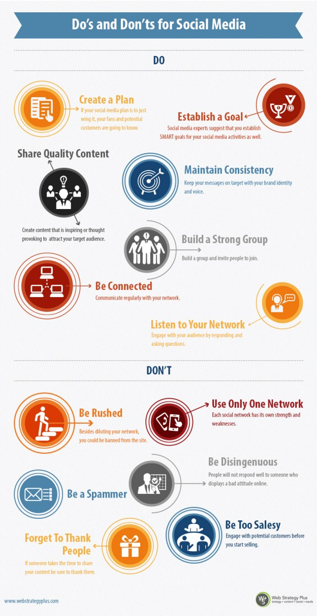 Top Do's and Don't for Social Media