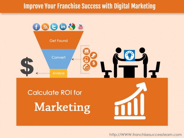 Improve-Your-Franchise-Success-with-Digital-Marketing