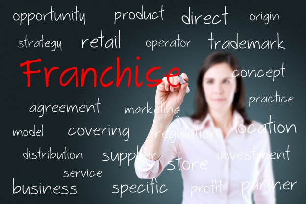 Franchise Marketing Essentials