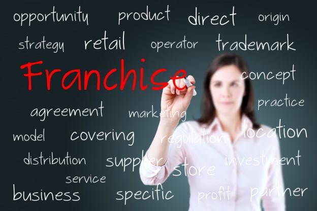 Franchise Marketing Essentials
